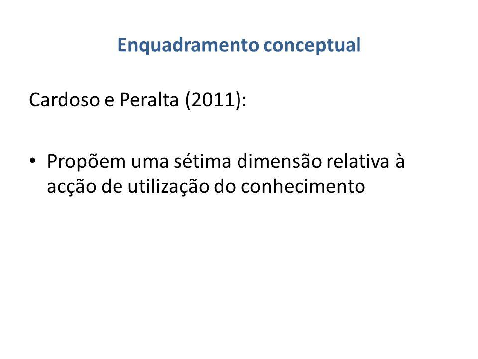 Enquadramento conceptual Cardoso e Peralta (2011): Propõem uma sétima dimensão relativa à acção de utilização do conhecimento