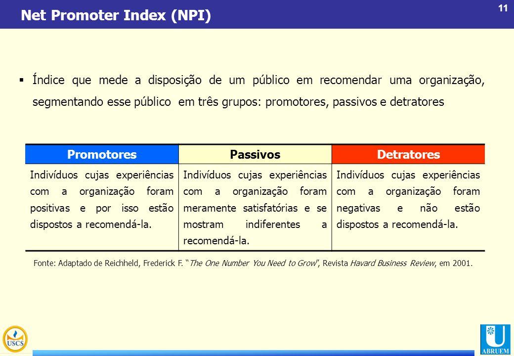 11 Net Promoter Index (NPI)  Índice que mede a disposição de um público em recomendar uma organização, segmentando esse público em três grupos: promo
