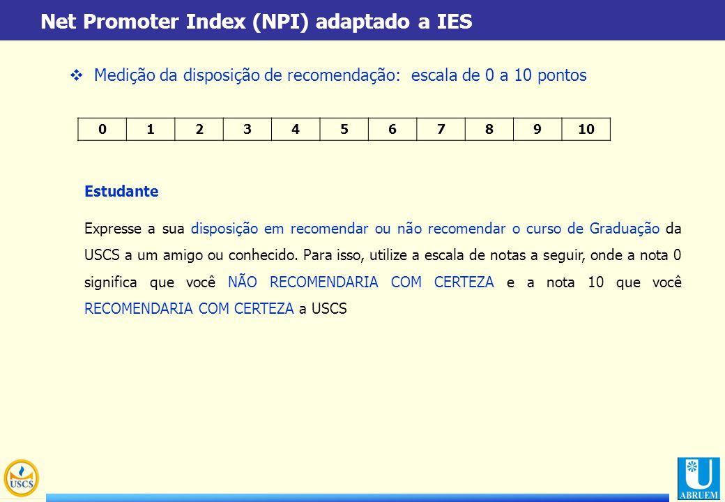 Net Promoter Index (NPI) adaptado a IES  Medição da disposição de recomendação: escala de 0 a 10 pontos Expresse a sua disposição em recomendar ou nã