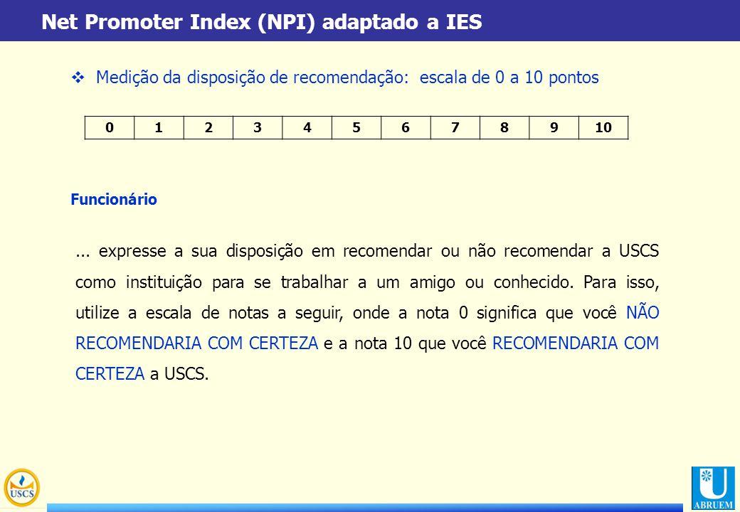Net Promoter Index (NPI) adaptado a IES  Medição da disposição de recomendação: escala de 0 a 10 pontos 012345678910... expresse a sua disposição em