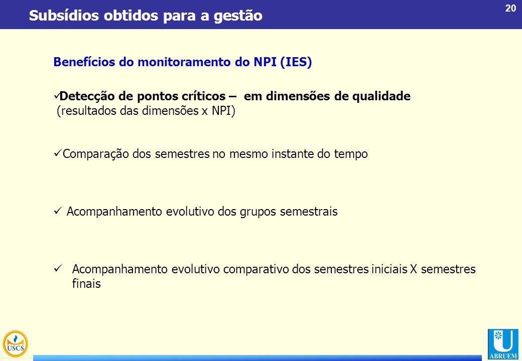 20 Subsídios obtidos para a gestão Detecção de pontos críticos – em dimensões de qualidade (resultados das dimensões x NPI) Comparação dos semestres n