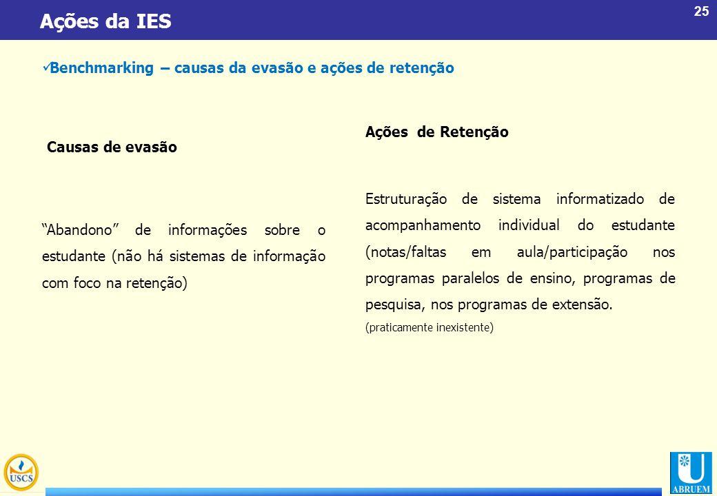 """25 Ações da IES Benchmarking – causas da evasão e ações de retenção Causas de evasão """"Abandono"""" de informações sobre o estudante (não há sistemas de i"""
