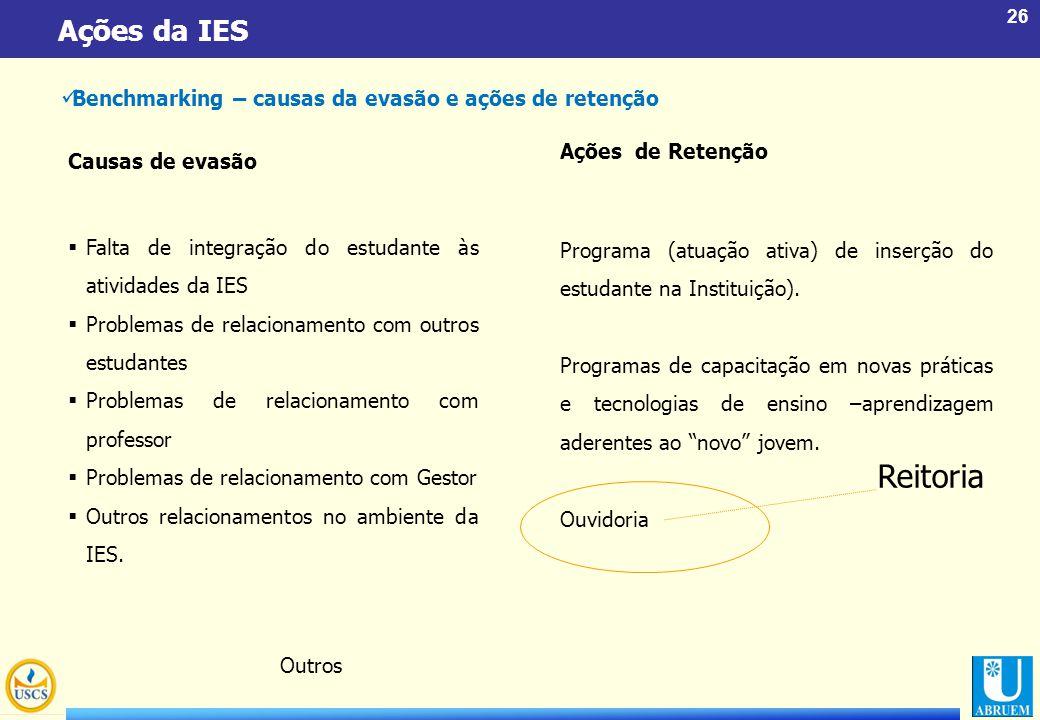 26 Ações da IES Benchmarking – causas da evasão e ações de retenção  Falta de integração do estudante às atividades da IES  Problemas de relacioname