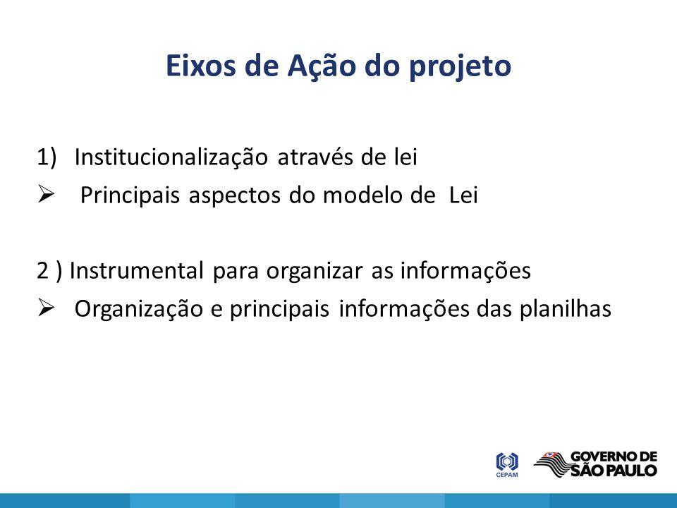 Eixos de Ação do projeto 1)Institucionalização através de lei  Principais aspectos do modelo de Lei 2 ) Instrumental para organizar as informações 
