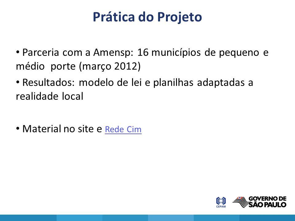 Prática do Projeto Parceria com a Amensp: 16 municípios de pequeno e médio porte (março 2012) Resultados: modelo de lei e planilhas adaptadas a realid