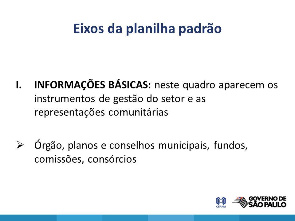 I.INFORMAÇÕES BÁSICAS: neste quadro aparecem os instrumentos de gestão do setor e as representações comunitárias  Órgão, planos e conselhos municipai