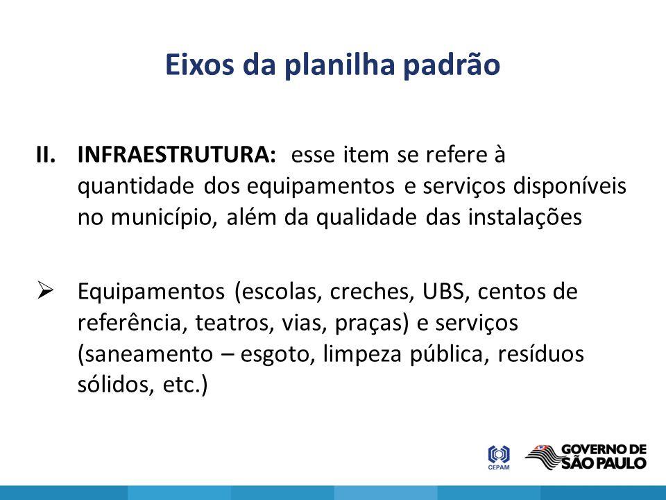 II.INFRAESTRUTURA: esse item se refere à quantidade dos equipamentos e serviços disponíveis no município, além da qualidade das instalações  Equipame