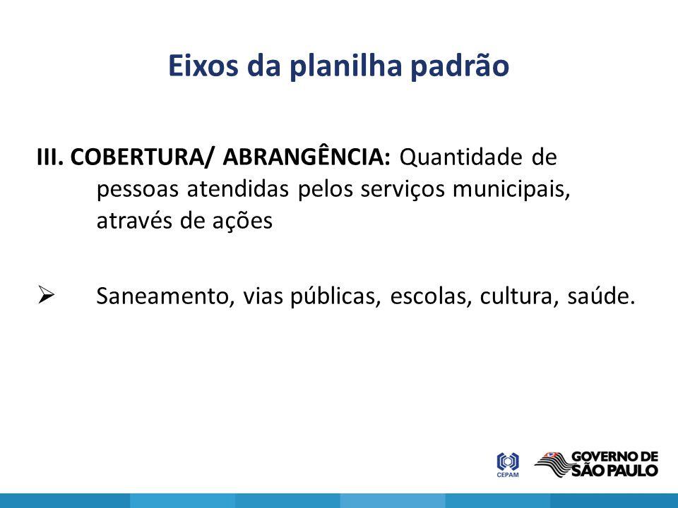 Eixos da planilha padrão III. COBERTURA/ ABRANGÊNCIA: Quantidade de pessoas atendidas pelos serviços municipais, através de ações  Saneamento, vias p