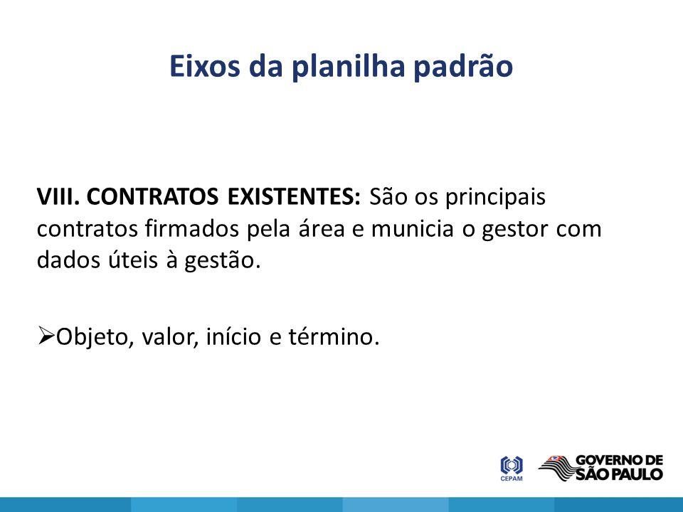 Eixos da planilha padrão VIII. CONTRATOS EXISTENTES: São os principais contratos firmados pela área e municia o gestor com dados úteis à gestão.  Obj
