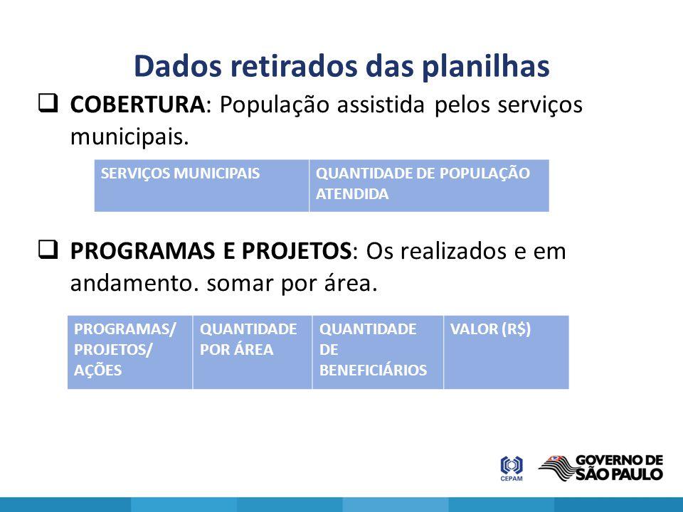Dados retirados das planilhas  COBERTURA: População assistida pelos serviços municipais.  PROGRAMAS E PROJETOS: Os realizados e em andamento. somar