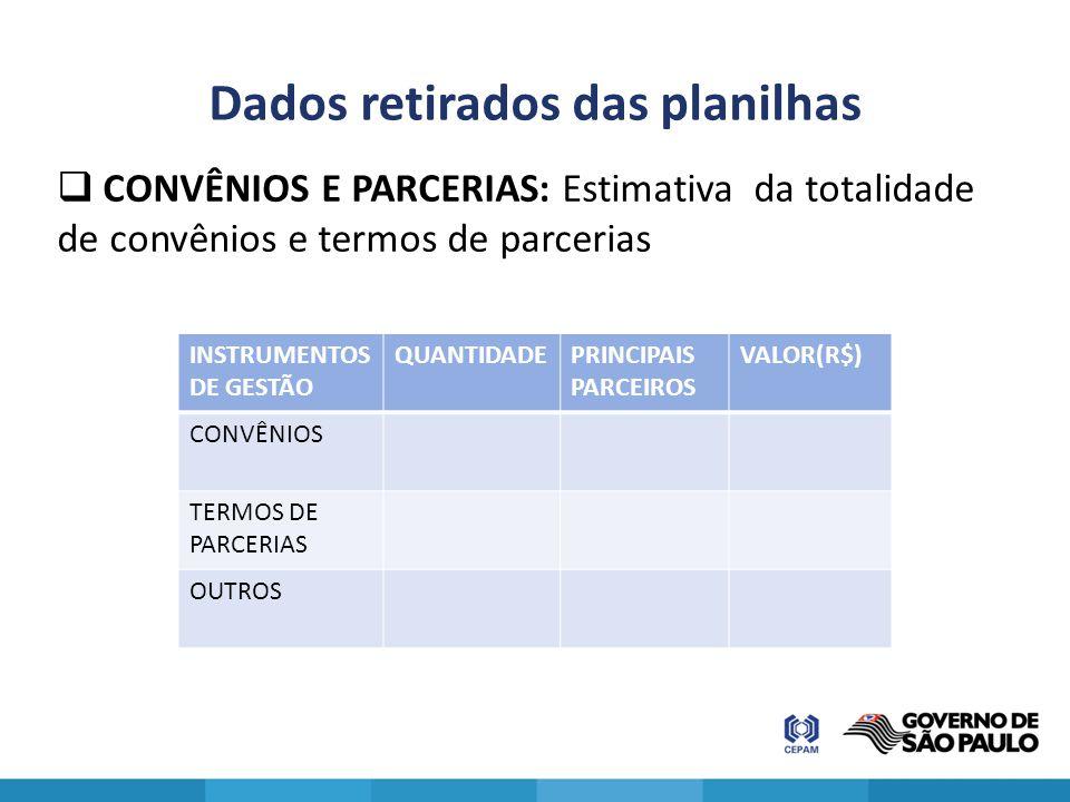 Dados retirados das planilhas  CONVÊNIOS E PARCERIAS: Estimativa da totalidade de convênios e termos de parcerias INSTRUMENTOS DE GESTÃO QUANTIDADEPR