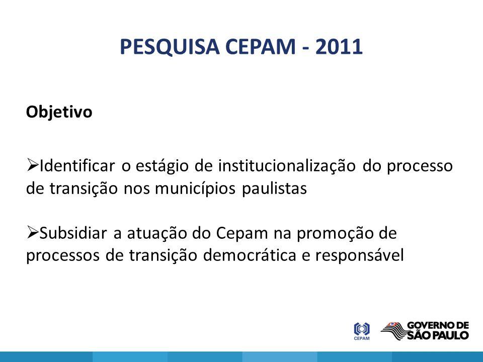 PESQUISA CEPAM - 2011 Objetivo  Identificar o estágio de institucionalização do processo de transição nos municípios paulistas  Subsidiar a atuação