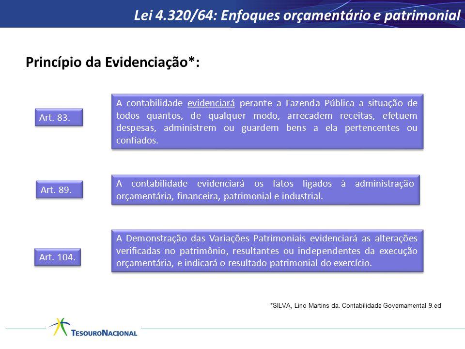 Art. 83. Princípio da Evidenciação*: Lei 4.320/64: Enfoques orçamentário e patrimonial A Demonstração das Variações Patrimoniais evidenciará as altera