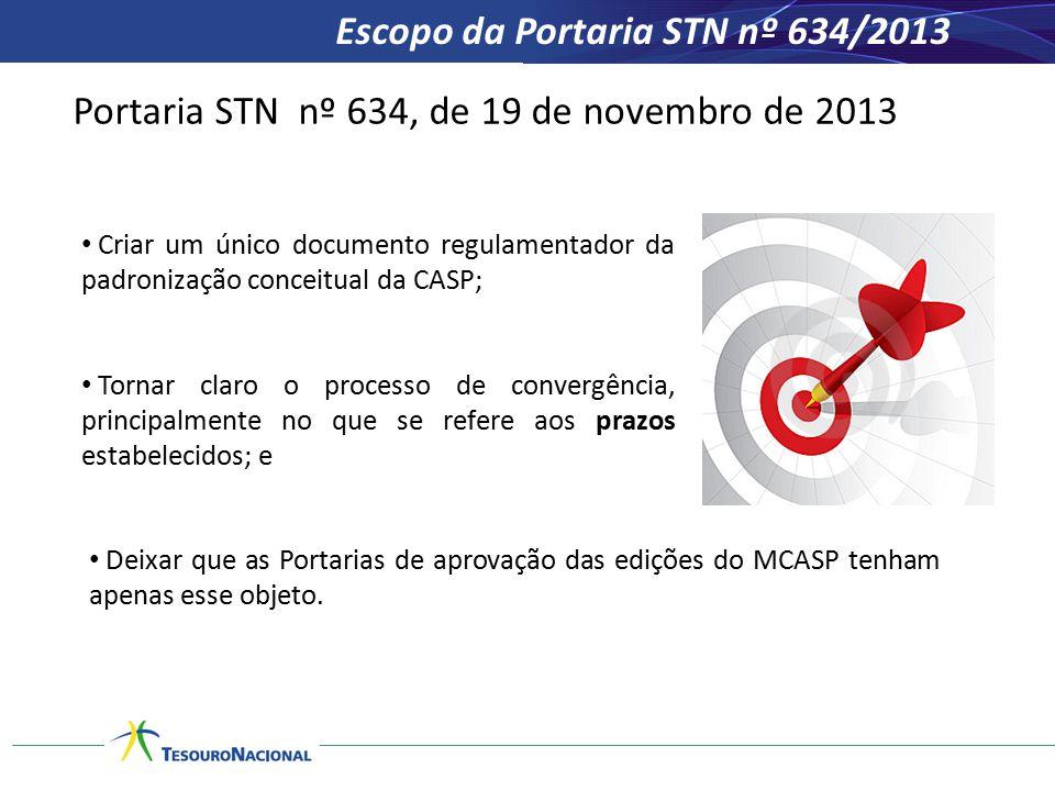 Portaria STN nº 634, de 19 de novembro de 2013 Criar um único documento regulamentador da padronização conceitual da CASP; Tornar claro o processo de