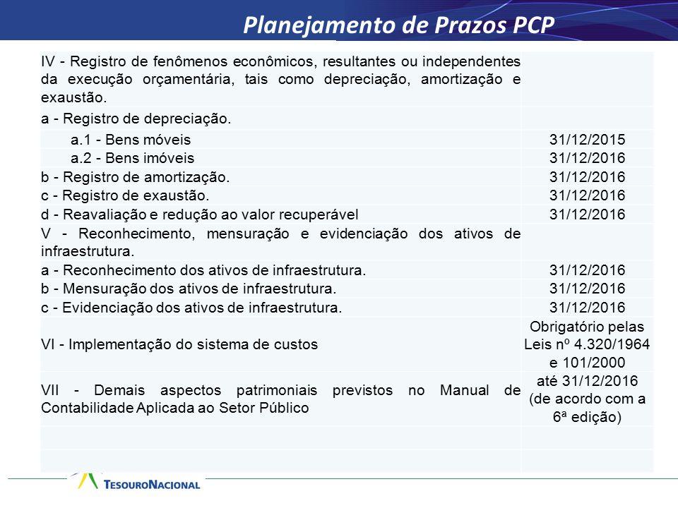 Planejamento de Prazos PCP IV - Registro de fenômenos econômicos, resultantes ou independentes da execução orçamentária, tais como depreciação, amorti