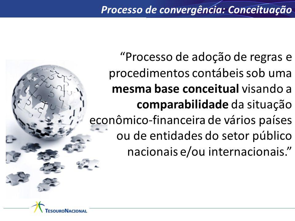 """""""Processo de adoção de regras e procedimentos contábeis sob uma mesma base conceitual visando a comparabilidade da situação econômico-financeira de vá"""