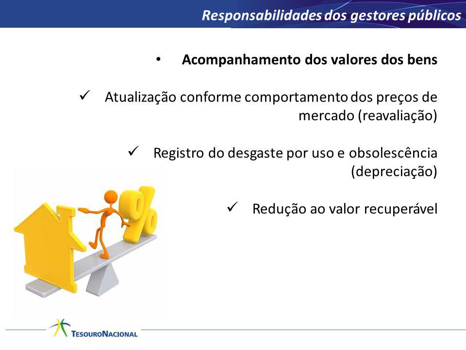Acompanhamento dos valores dos bens Atualização conforme comportamento dos preços de mercado (reavaliação) Registro do desgaste por uso e obsolescênci