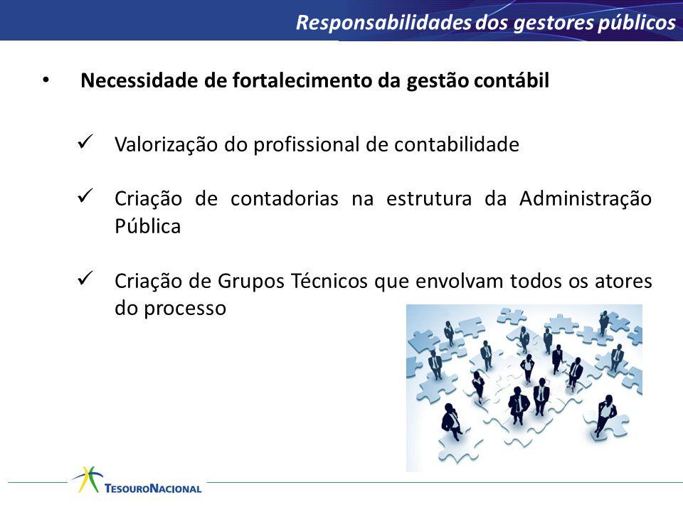 Necessidade de fortalecimento da gestão contábil Valorização do profissional de contabilidade Criação de contadorias na estrutura da Administração Púb