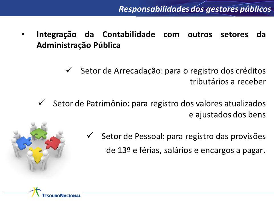 Integração da Contabilidade com outros setores da Administração Pública Setor de Arrecadação: para o registro dos créditos tributários a receber Setor