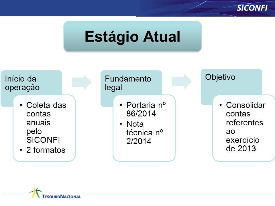 Relacionam entos Início da operação Coleta das contas anuais pelo SICONFI 2 formatos Fundamento legal Portaria nº 86/2014 Nota técnica nº 2/2014 Objet