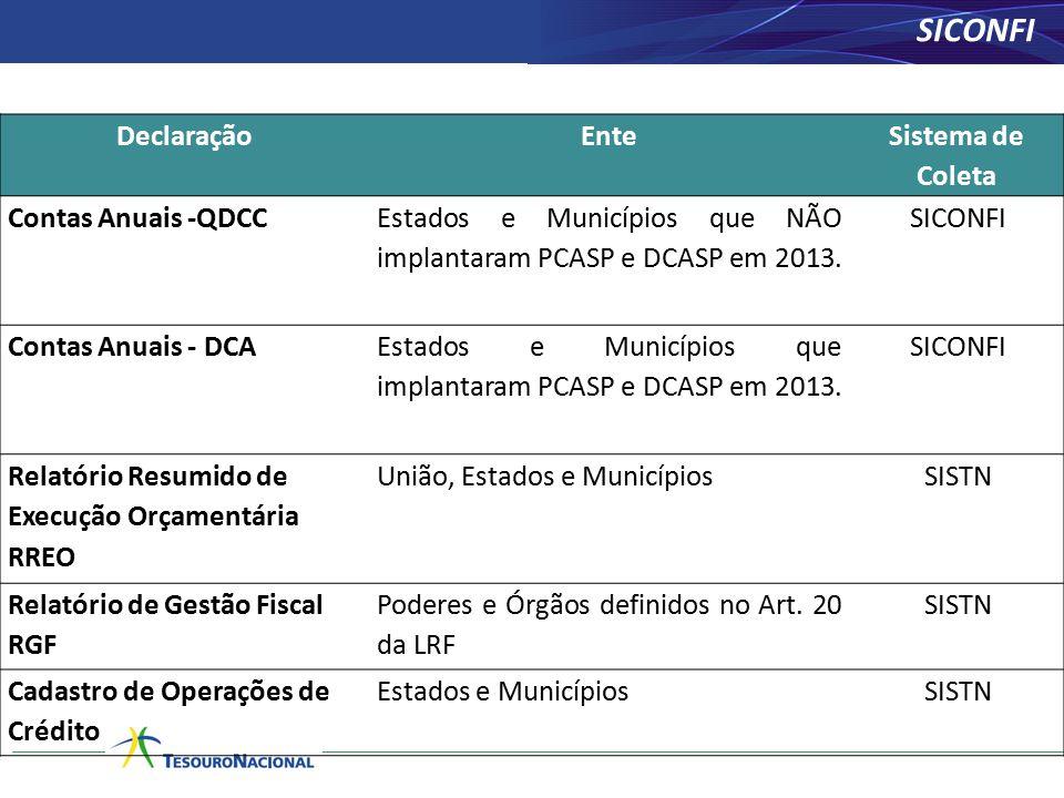 DeclaraçãoEnte Sistema de Coleta Contas Anuais -QDCC Estados e Municípios que NÃO implantaram PCASP e DCASP em 2013. SICONFI Contas Anuais - DCA Estad