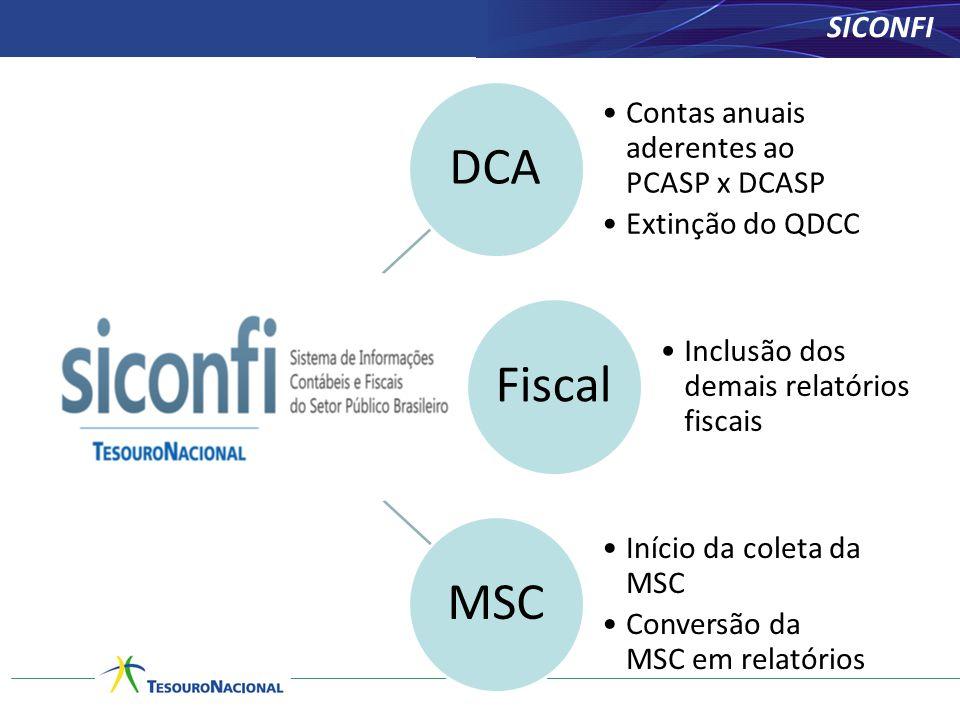 DCA Contas anuais aderentes ao PCASP x DCASP Extinção do QDCC Fiscal Inclusão dos demais relatórios fiscais MSC Início da coleta da MSC Conversão da M