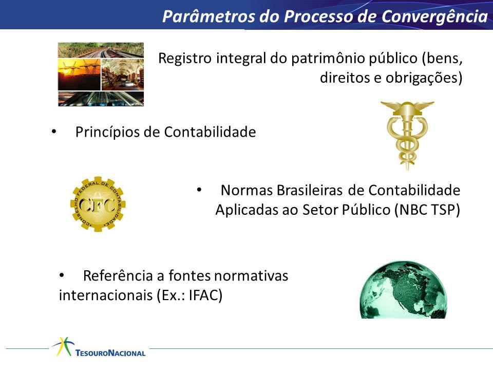 Registro integral do patrimônio público (bens, direitos e obrigações) Parâmetros do Processo de Convergência Referência a fontes normativas internacio