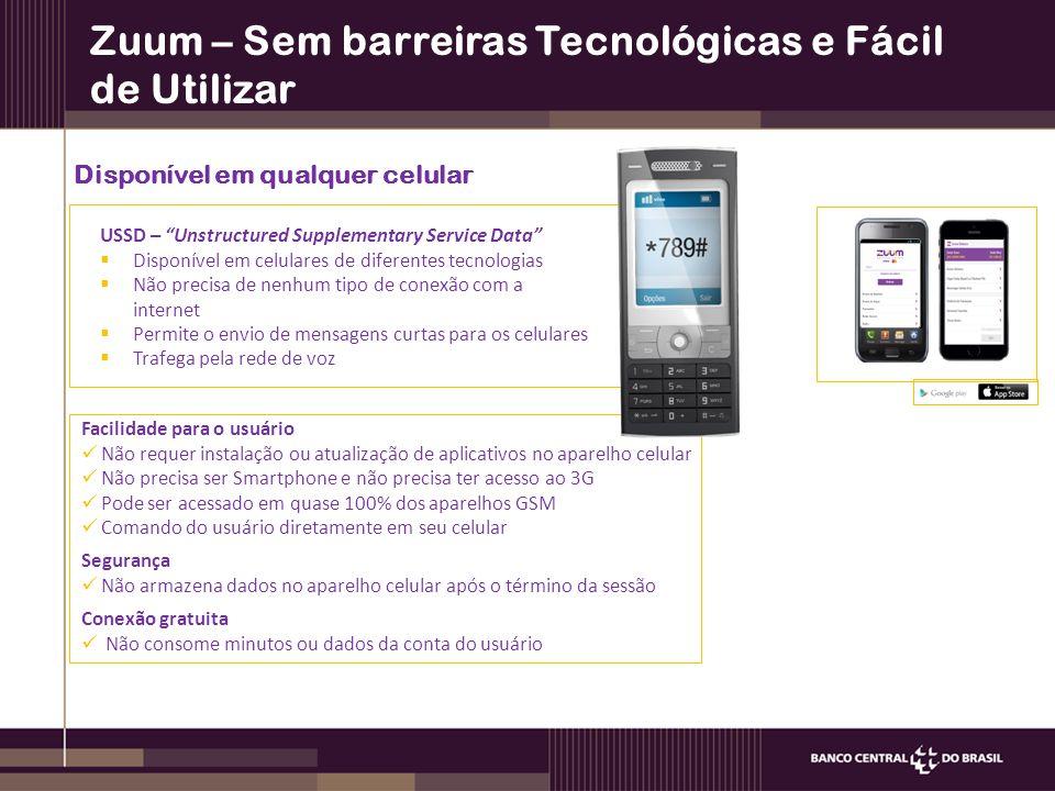 Zuum – Sem barreiras Tecnológicas e Fácil de Utilizar Facilidade para o usuário Não requer instalação ou atualização de aplicativos no aparelho celula