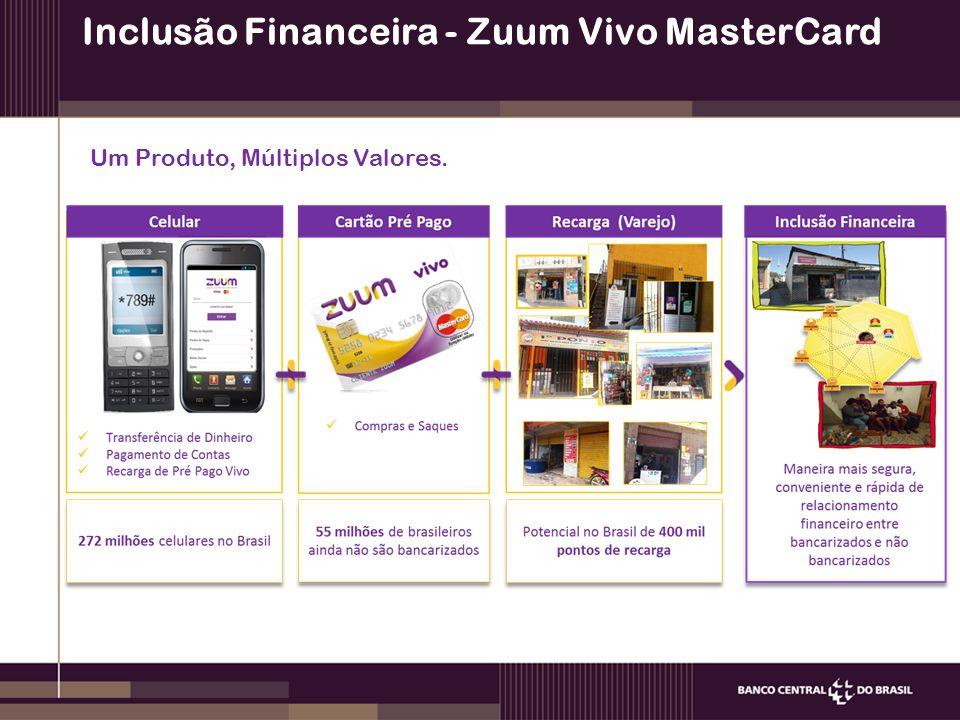 Inclusão Financeira - Zuum Vivo MasterCard Um Produto, Múltiplos Valores.