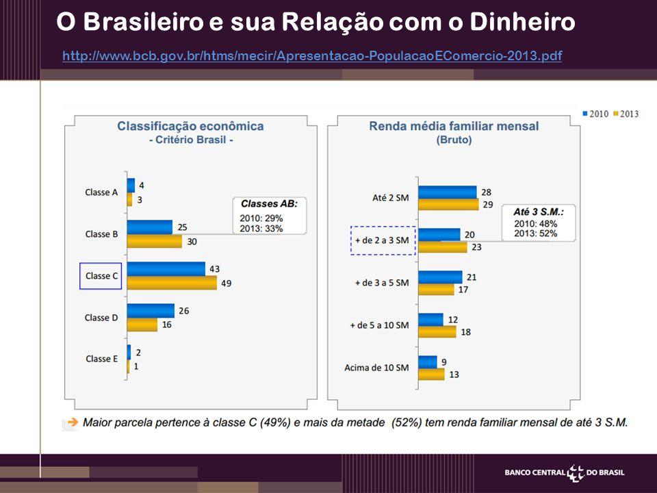 O Brasileiro e sua Relação com o Dinheiro http://www.bcb.gov.br/htms/mecir/Apresentacao-PopulacaoEComercio-2013.pdf