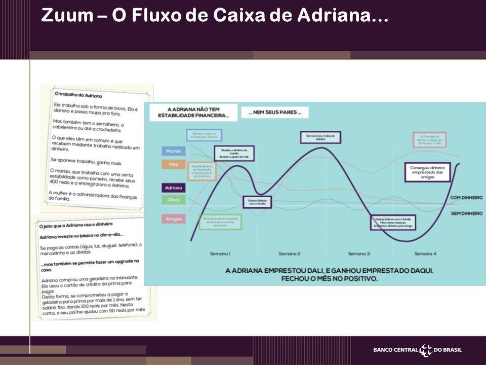 Zuum – O Fluxo de Caixa de Adriana...