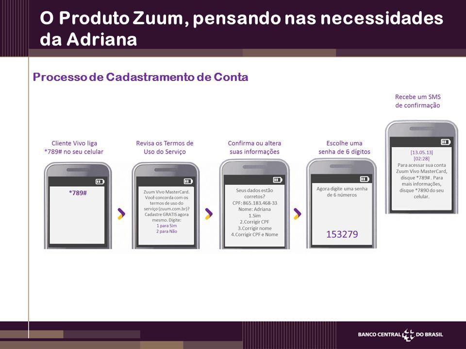 O Produto Zuum, pensando nas necessidades da Adriana Processo de Cadastramento de Conta