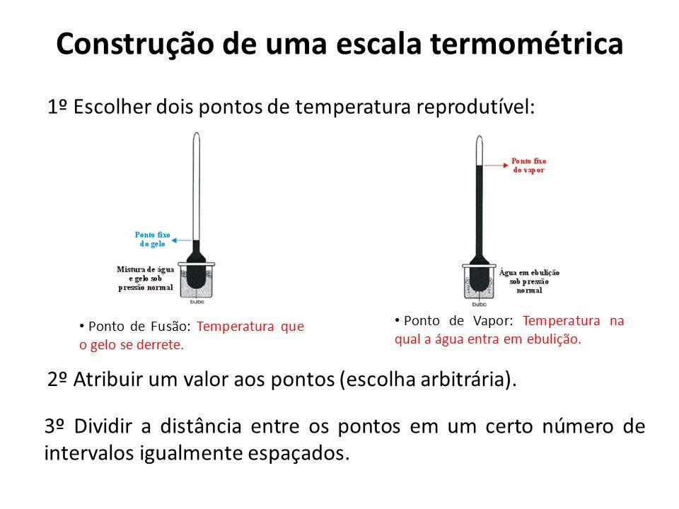 Construção de uma escala termométrica 1º Escolher dois pontos de temperatura reprodutível: 3º Dividir a distância entre os pontos em um certo número d