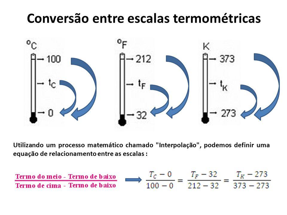 Conversão entre escalas termométricas Utilizando um processo matemático chamado