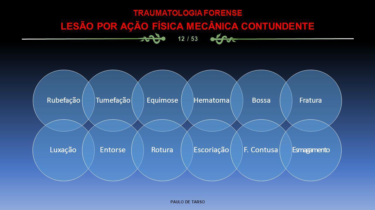 PAULO DE TARSO TRAUMATOLOGIA FORENSE LESÃO POR AÇÃO FÍSICA MECÂNICA CONTUNDENTE 12 / 53 RubefaçãoTumefaçãoEquimoseHematomaBossaFratura LuxaçãoEntorseR