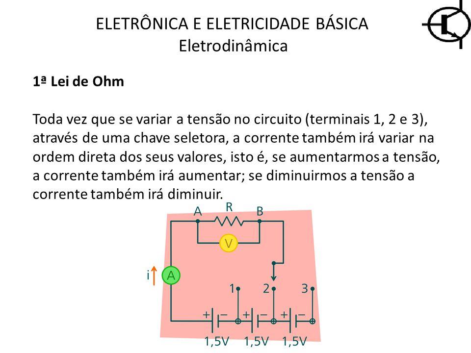 ELETRÔNICA E ELETRICIDADE BÁSICA Eletrodinâmica 1ª Lei de Ohm Toda vez que se variar a tensão no circuito (terminais 1, 2 e 3), através de uma chave s