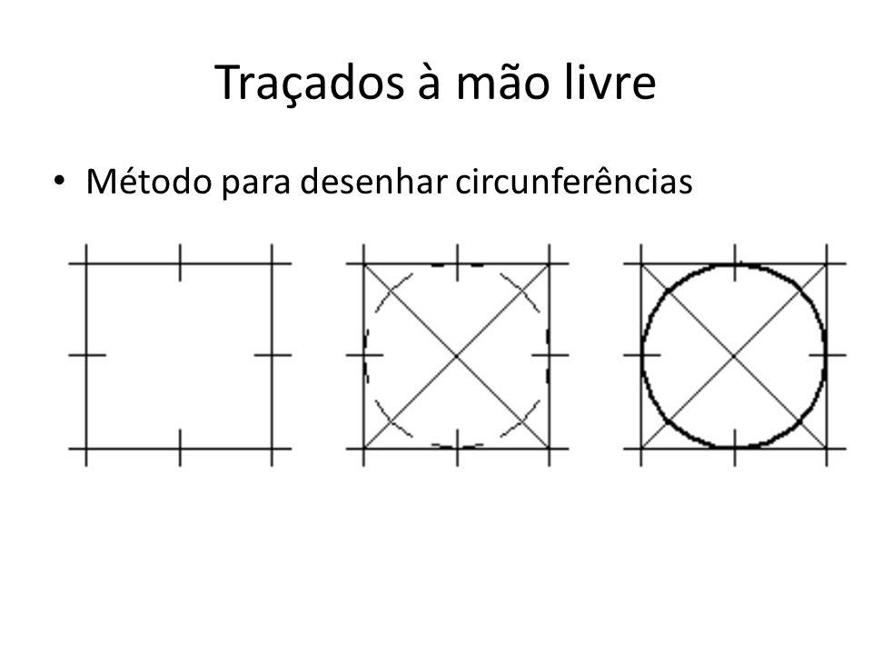 Traçados à mão livre Método para desenhar circunferências