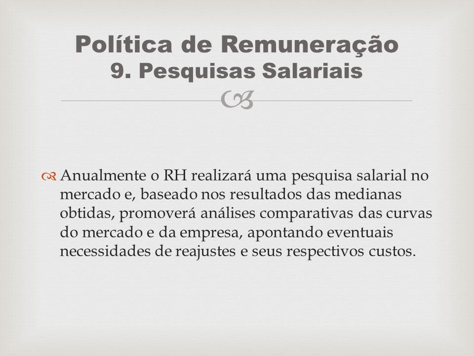   Anualmente o RH realizará uma pesquisa salarial no mercado e, baseado nos resultados das medianas obtidas, promoverá análises comparativas das cur