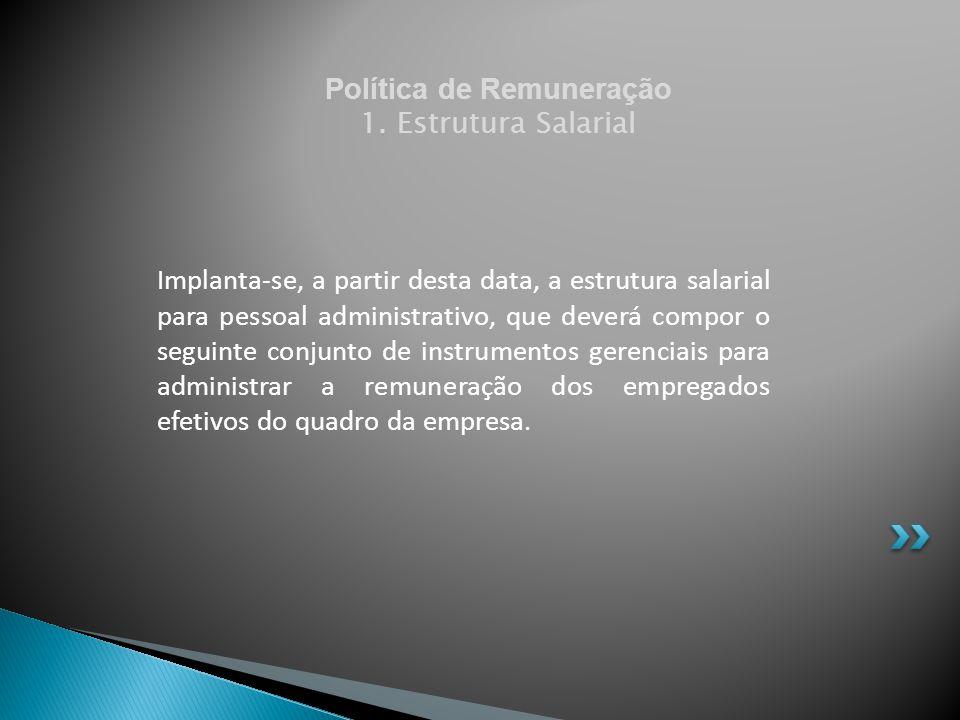 Política de Remuneração 1. Estrutura Salarial Implanta-se, a partir desta data, a estrutura salarial para pessoal administrativo, que deverá compor o