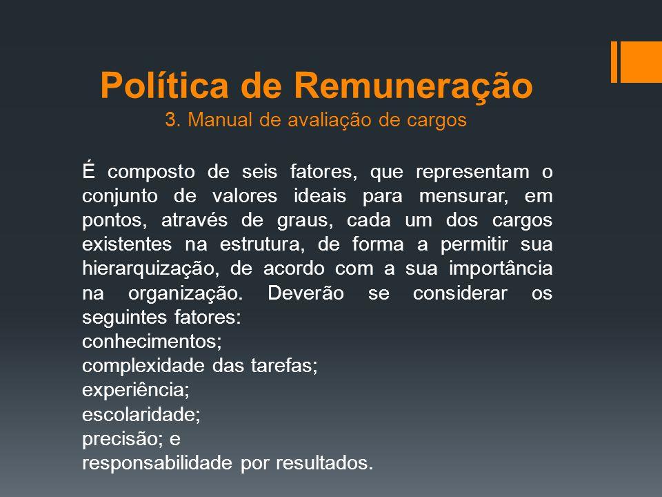 Política de Remuneração 3. Manual de avaliação de cargos É composto de seis fatores, que representam o conjunto de valores ideais para mensurar, em po