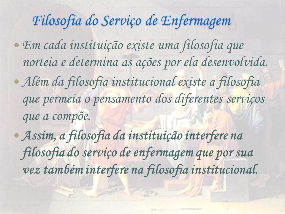 Filosofia do Serviço de Enfermagem Em cada instituição existe uma filosofia que norteia e determina as ações por ela desenvolvida.