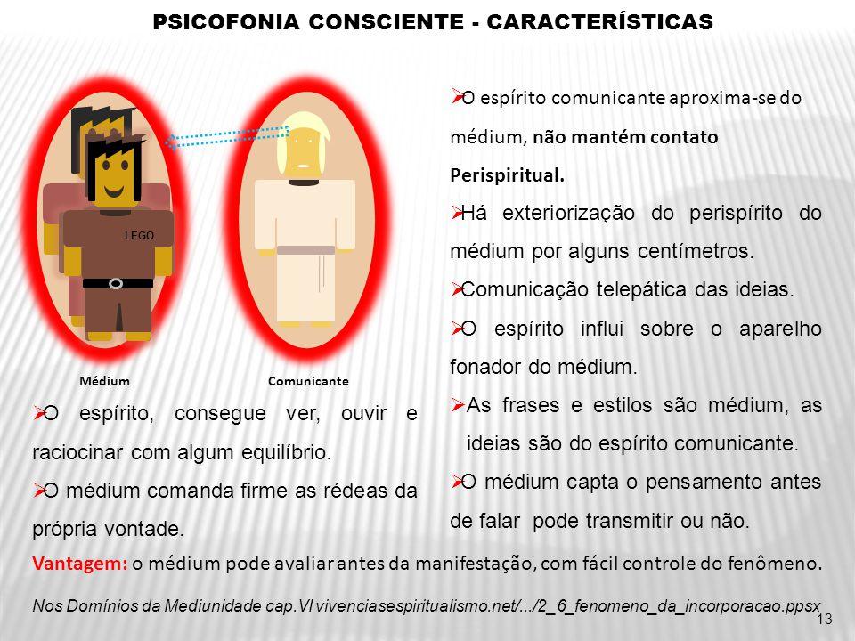 LEGO PSICOFONIA CONSCIENTE - CARACTERÍSTICAS Médium  O espírito comunicante aproxima-se do médium, não mantém contato Perispiritual.  Há exterioriza