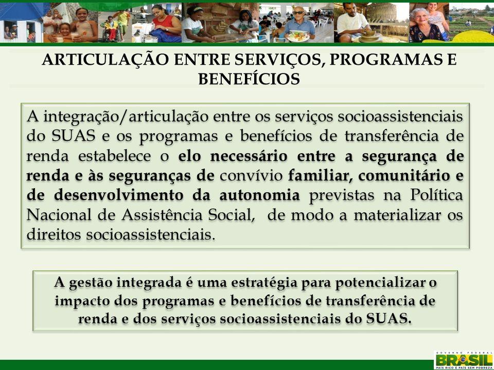 A integração/articulação entre os serviços socioassistenciais do SUAS e os programas e benefícios de transferência de renda estabelece o elo necessári