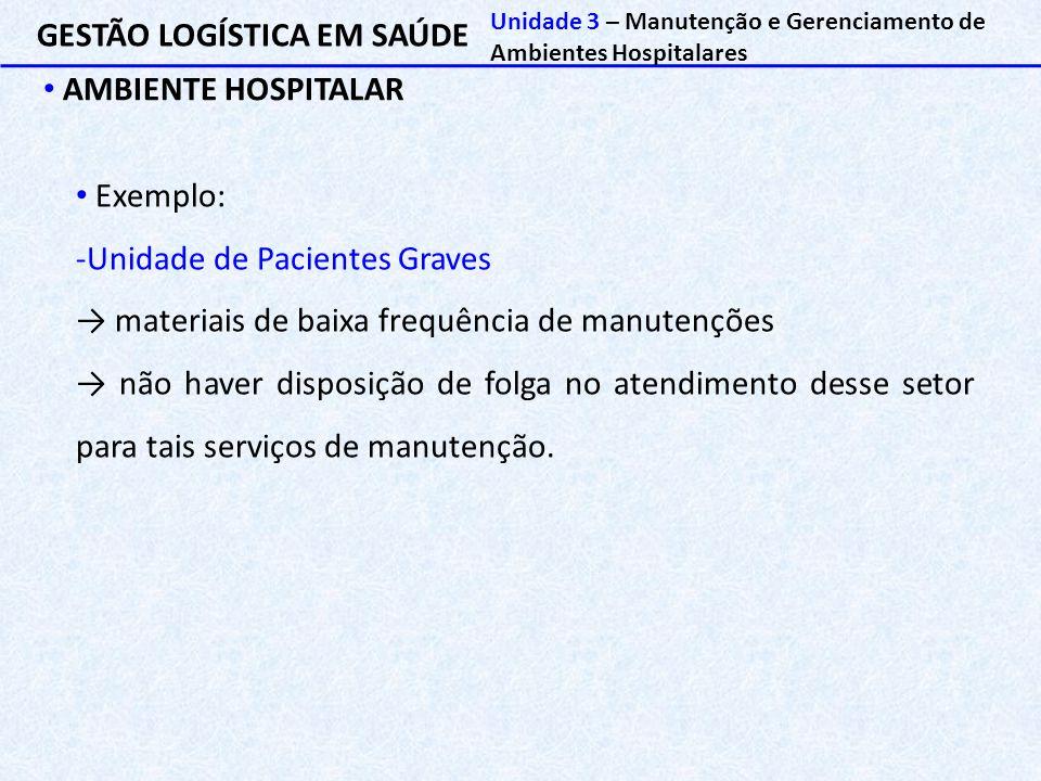GESTÃO LOGÍSTICA EM SAÚDE AMBIENTE HOSPITALAR Unidade 3 – Manutenção e Gerenciamento de Ambientes Hospitalares Exemplo: -Unidade de Pacientes Graves →