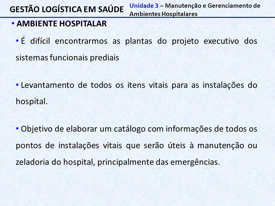 GESTÃO LOGÍSTICA EM SAÚDE AMBIENTE HOSPITALAR Unidade 3 – Manutenção e Gerenciamento de Ambientes Hospitalares É difícil encontrarmos as plantas do pr