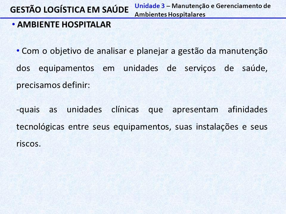 GESTÃO LOGÍSTICA EM SAÚDE AMBIENTE HOSPITALAR Unidade 3 – Manutenção e Gerenciamento de Ambientes Hospitalares Com o objetivo de analisar e planejar a