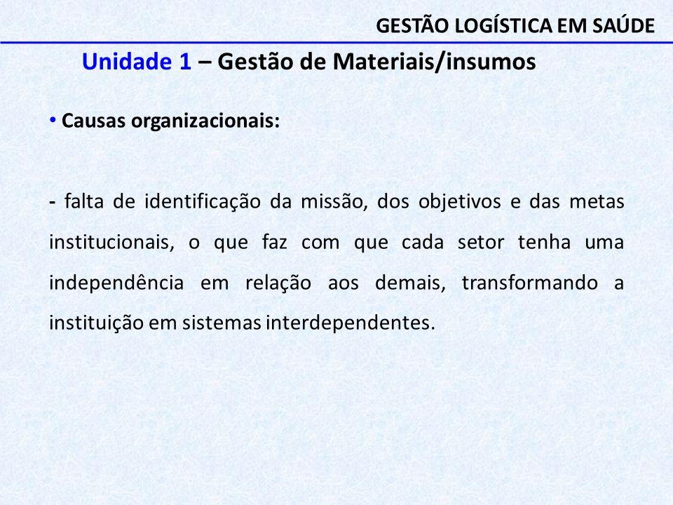 Unidade 1 – Gestão de Materiais/insumos Causas organizacionais: - falta de identificação da missão, dos objetivos e das metas institucionais, o que fa