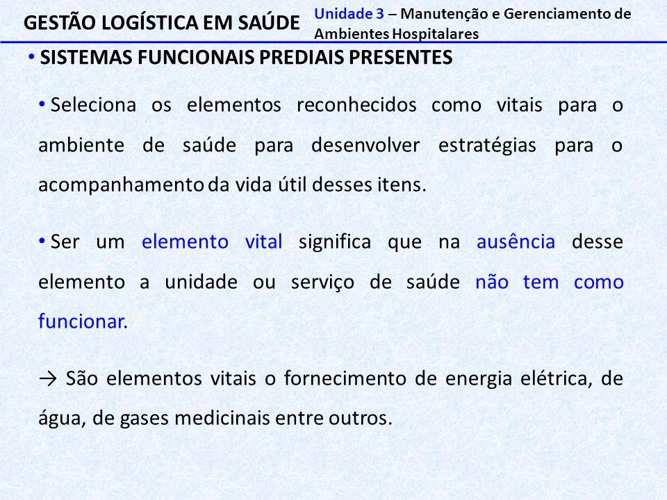 GESTÃO LOGÍSTICA EM SAÚDE SISTEMAS FUNCIONAIS PREDIAIS PRESENTES Unidade 3 – Manutenção e Gerenciamento de Ambientes Hospitalares Seleciona os element
