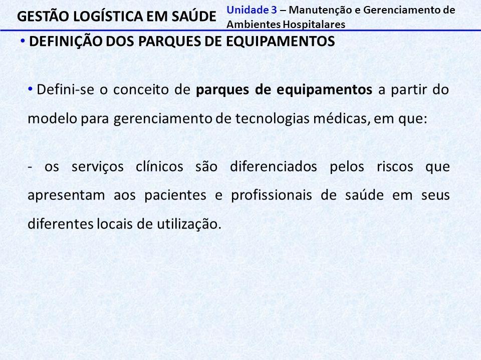 GESTÃO LOGÍSTICA EM SAÚDE DEFINIÇÃO DOS PARQUES DE EQUIPAMENTOS Unidade 3 – Manutenção e Gerenciamento de Ambientes Hospitalares Defini-se o conceito