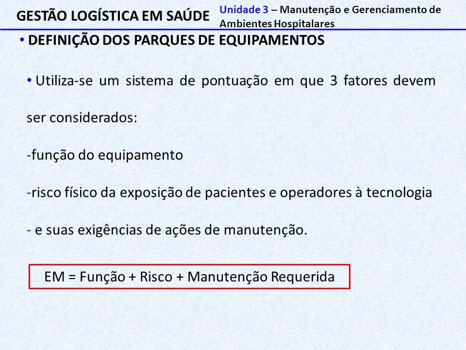 GESTÃO LOGÍSTICA EM SAÚDE DEFINIÇÃO DOS PARQUES DE EQUIPAMENTOS Unidade 3 – Manutenção e Gerenciamento de Ambientes Hospitalares Utiliza-se um sistema